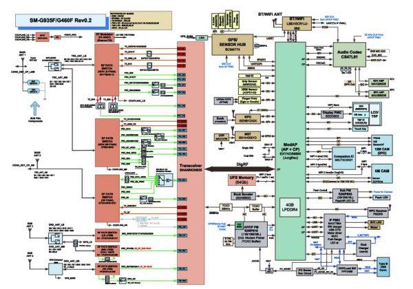 schematics-samsung